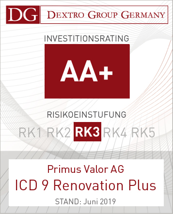 DEXTRO Rating Siegel Update Rating II ICD 9 Renovation Plus
